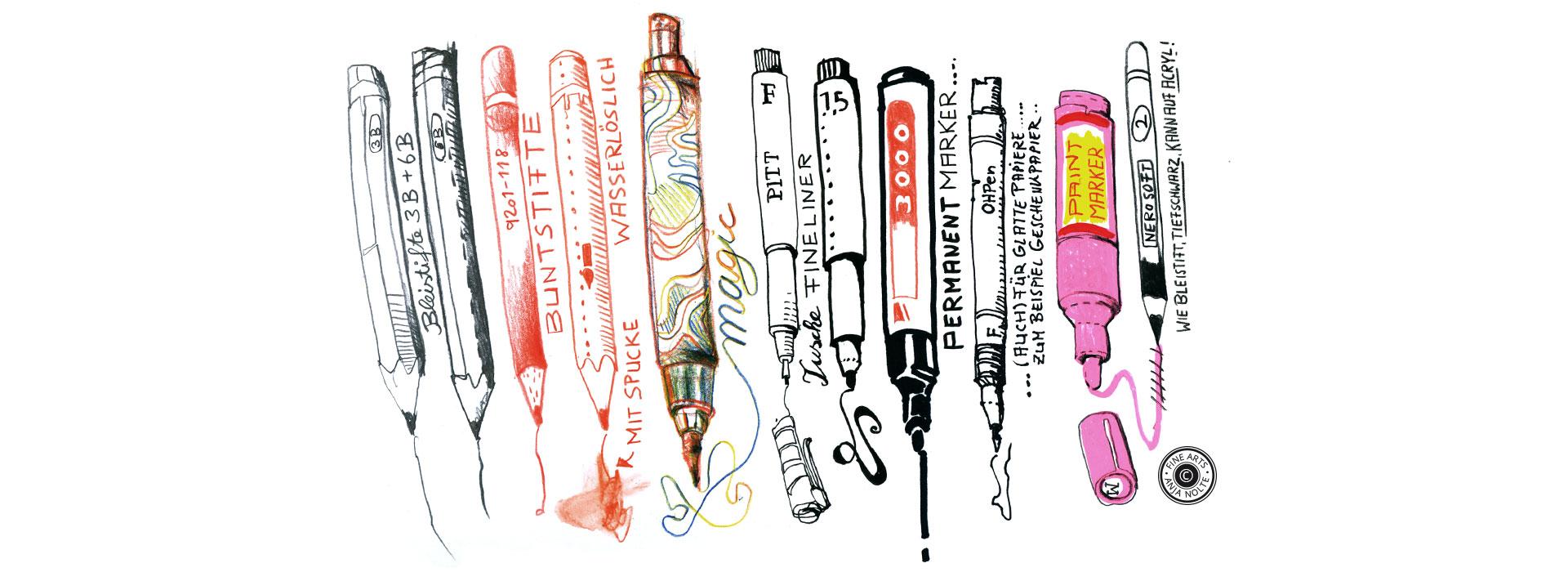 Zeichnung aus dem Buch Urban Sketching München © Anja Nolte 2017